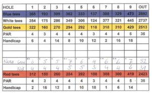 Ladies Golf Score Card Victoria Club